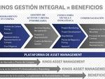 Thumb fondos inversion kinos asset management